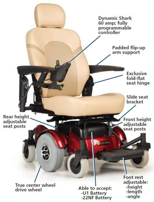 Compass HD Power Wheelchair