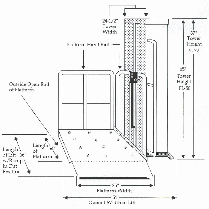 Cost Of Home Elevator Installation Read More
